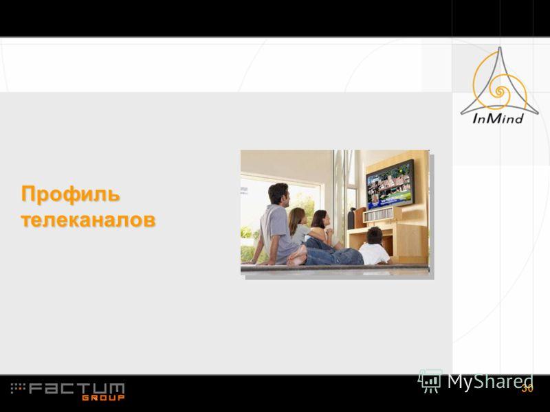1.30 30 Профиль телеканалов