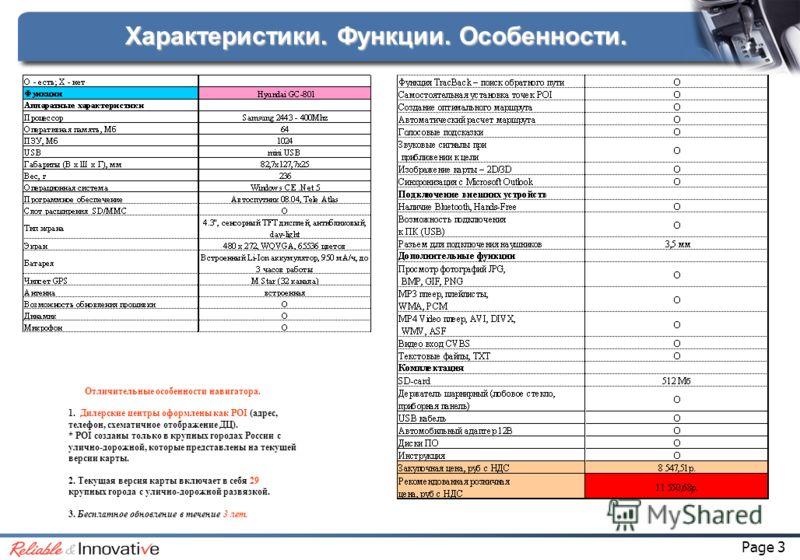 Page 3 Характеристики. Функции. Особенности. Отличительные особенности навигатора. 1. Дилерские центры оформлены как POI (адрес, телефон, схематичное отображение ДЦ). * POI созданы только в крупных городах России с улично-дорожной, которые представле