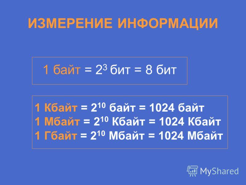 ИЗМЕРЕНИЕ ИНФОРМАЦИИ 1 байт = 2 3 бит = 8 бит 1 Кбайт = 2 10 байт = 1024 байт 1 Мбайт = 2 10 Кбайт = 1024 Кбайт 1 Гбайт = 2 10 Мбайт = 1024 Мбайт