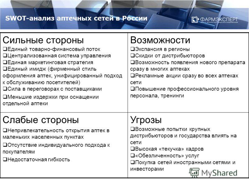 SWOT-анализ аптечных сетей в России Сильные стороны Единый товарно-финансовый поток Централизованная система управления Единая маркетинговая стратегия Единый имидж (фирменный стиль оформления аптек, унифицированный подход к обслуживанию посетителей)