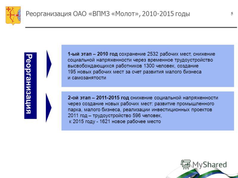 5 Реорганизация ОАО «ВПМЗ «Молот», 2010-2015 годы 1-ый этап – 2010 год сохранение 2532 рабочих мест, снижение социальной напряженности через временное трудоустройство высвобождающихся работников 1300 человек, создание 195 новых рабочих мест за счет р