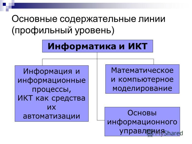 Основные содержательные линии (профильный уровень) Информатика и ИКТ Информация и информационные процессы, ИКТ как средства их автоматизации Математическое и компьютерное моделирование Основы информационного управления