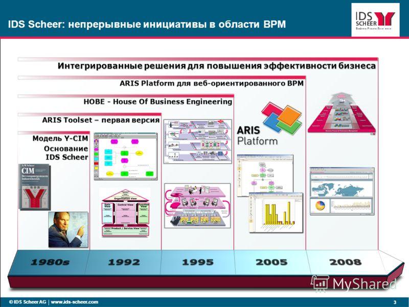 Интегрированные решения для повышения эффективности бизнеса © IDS Scheer AG www.ids-scheer.com 3 3 IDS Scheer: непрерывные инициативы в области BPM ARIS Platform для веб-ориентированного BPM HOBE - House Of Business Engineering ARIS Toolset – первая