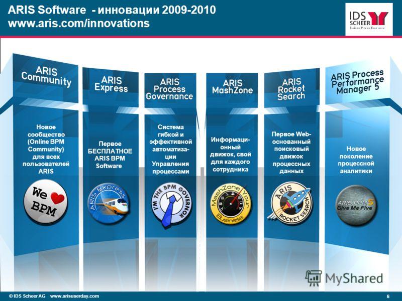 ARIS Software - инновации 2009-2010 www.aris.com/innovations 6 © IDS Scheer AG www.ids-scheer.com Первое Web- основанный поисковый движок процессных данных Система гибкой и эффективной автоматиза- ции Управления процессами Информаци- онный движок, св
