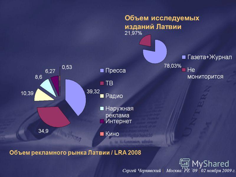 Объем исследуемых изданий Латвии Объем рекламного рынка Латвии / LRA 2008 Сергей Чернявский | Москва: PE `09 | 02 ноября 2009 г.