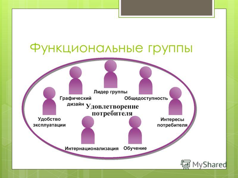 Функциональные группы