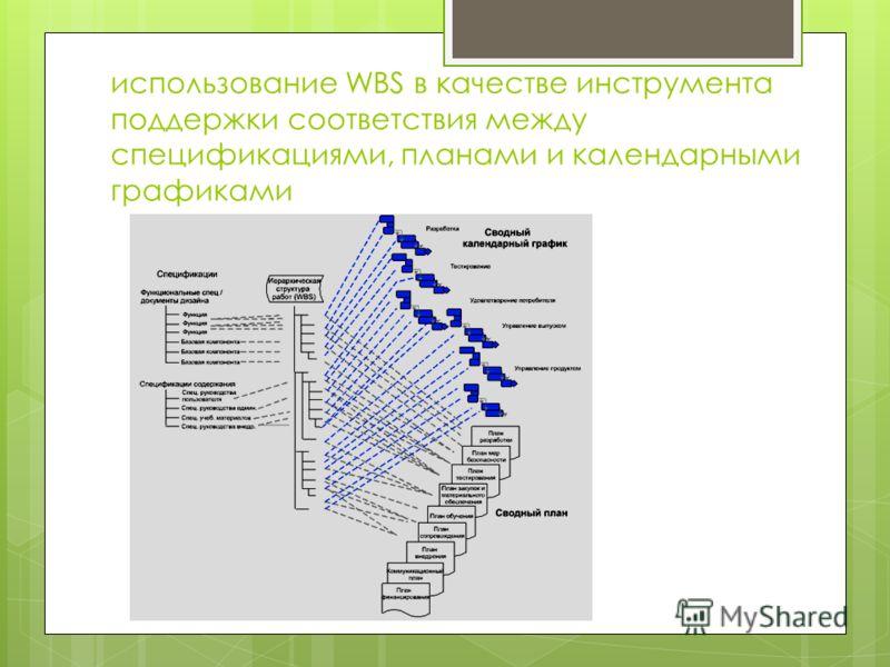 использование WBS в качестве инструмента поддержки соответствия между спецификациями, планами и календарными графиками