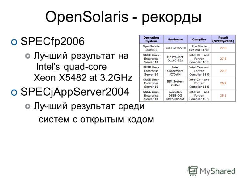 OpenSolaris - рекорды SPECfp2006 Лучший результат на Intel's quad-core Xeon X5482 at 3.2GHz SPECjAppServer2004 Лучший результат среди систем с открытым кодом