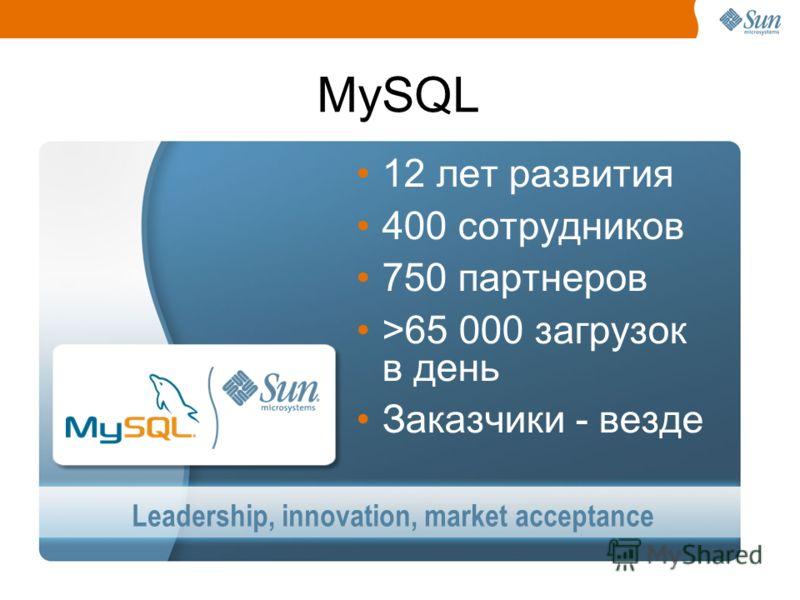 MySQL Leadership, innovation, market acceptance 12 лет развития 400 сотрудников 750 партнеров >65 000 загрузок в день Заказчики - везде