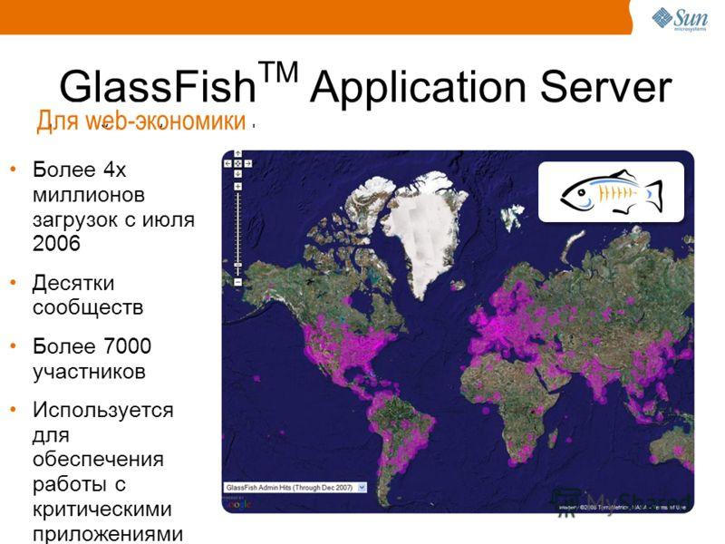 GlassFish TM Application Server http://beta.glassfish.java.net:81/maps/ Более 4х миллионов загрузок с июля 2006 Десятки сообществ Более 7000 участников Используется для обеспечения работы с критическими приложениями Для web-экономики