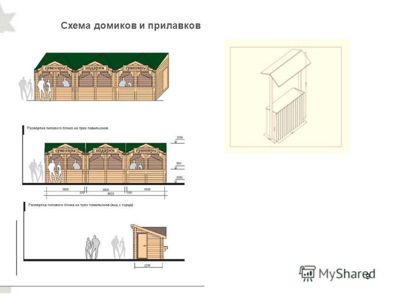 9 Схема домиков и прилавков