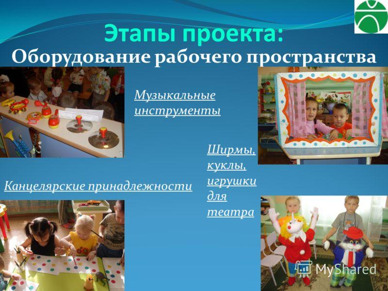 Этапы проекта: Оборудование рабочего пространства Музыкальные инструменты Канцелярские принадлежности Ширмы, куклы, игрушки для театра