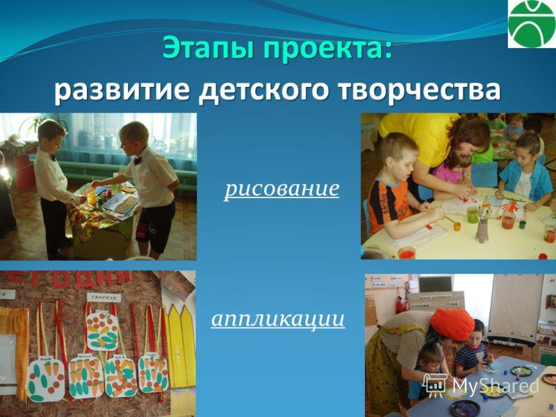 Этапы проекта: развитие детского творчества рисование аппликации