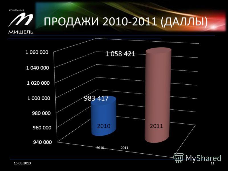 ПРОДАЖИ 2010-2011 (ДАЛЛЫ) 15.05.2013 2010 2011 11
