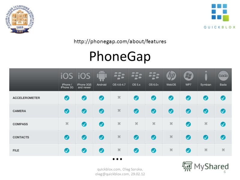 PhoneGap … http://phonegap.com/about/features 6 quickblox.com, Oleg Soroka, oleg@quickblox.com, 29.02.12