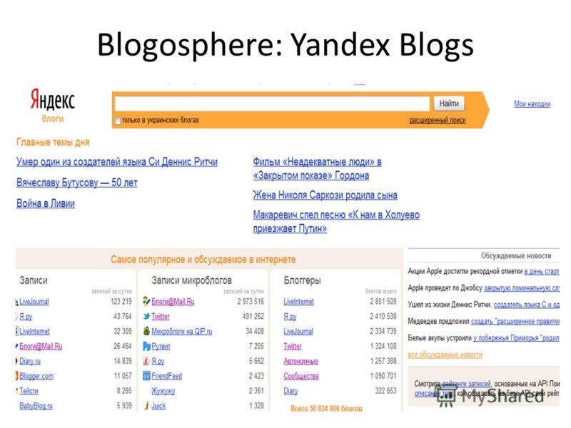 Blogosphere: Yandex Blogs