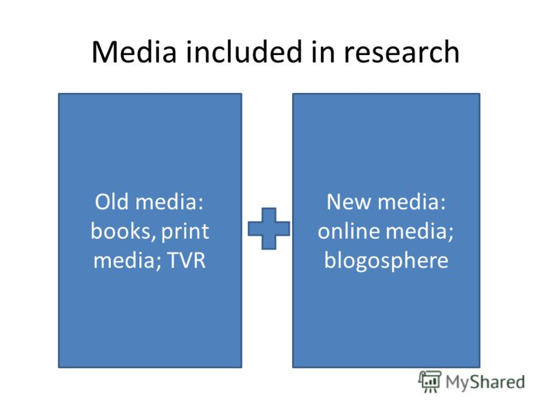 Media included in research Old media: books, print media; TVR New media: online media; blogosphere