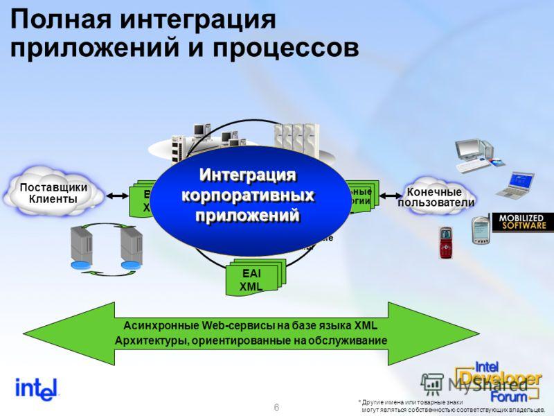 6 ERP- приложения Унаследованные системы Мэйнфрейм Базы данных Полная интеграция приложений и процессов EAI XML Асинхронные Web-сервисы на базе языка XML Архитектуры, ориентированные на обслуживание B2B XML Поставщики Клиенты Мобильные технологии XML