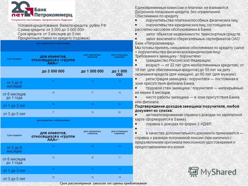 для кредитов без обеспечения Срок кредита для клиентов, относящихся к «группе ААА» ** для зарплатных клиентов для остальных клиентов до 3 000 000до 1 500 000до 1 000 000 от 3 до 6 месяцев 1314 от 6 месяцев до 1 года 151718 от 1 до 3 лет 161920 от 3 д