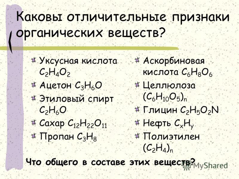 Каковы отличительные признаки органических веществ? Уксусная кислота С 2 Н 4 О 2 Ацетон С 3 Н 6 О Этиловый спирт С 2 Н 6 О Сахар С 12 Н 22 О 11 Пропан С 3 Н 8 Аскорбиновая кислота С 6 Н 8 О 6 Целлюлоза (С 6 Н 10 О 5 ) n Глицин С 2 Н 5 О 2 N Нефть С x