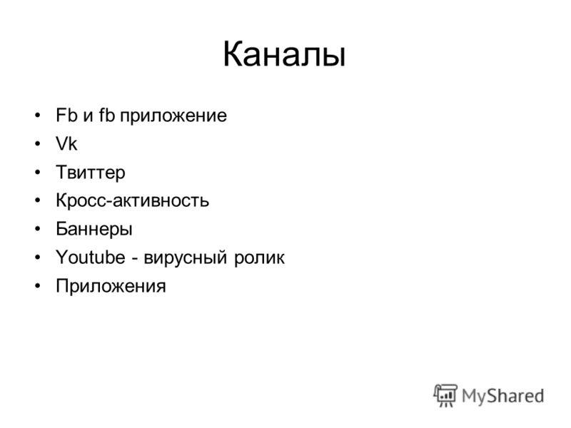 Каналы Fb и fb приложение Vk Твиттер Кросс-активность Баннеры Youtube - вирусный ролик Приложения