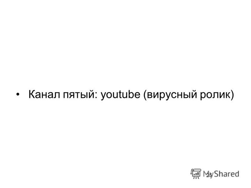 25 Канал пятый: youtube (вирусный ролик)