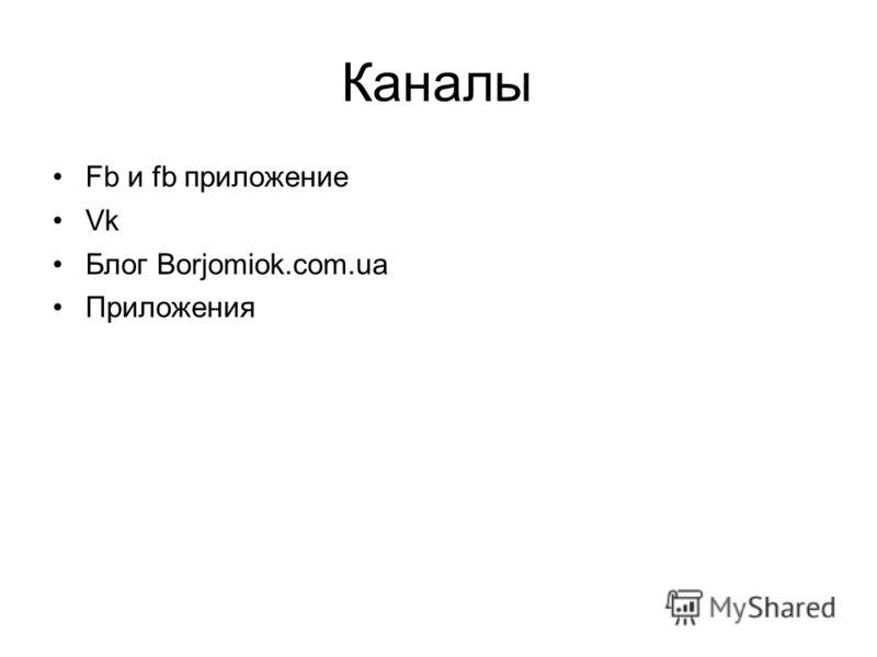 Каналы Fb и fb приложение Vk Блог Borjomiok.com.ua Приложения