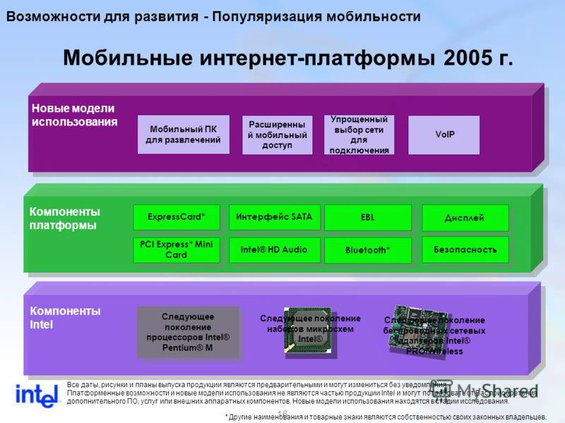 16 Мобильные интернет-платформы 2005 г. Все даты, рисунки и планы выпуска продукции являются предварительными и могут измениться без уведомления. Платформенные возможности и новые модели использования не являются частью продукции Intel и могут потреб