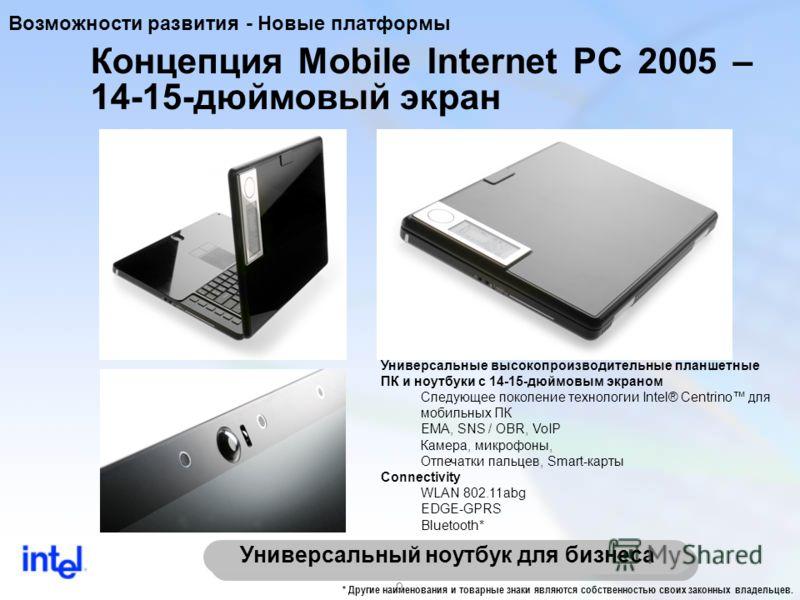 9 Универсальный ноутбук для бизнеса Универсальные высокопроизводительные планшетные ПК и ноутбуки с 14-15-дюймовым экраном Следующее поколение технологии Intel® Centrino для мобильных ПК EMA, SNS / OBR, VoIP Камера, микрофоны, Отпечатки пальцев, Smar