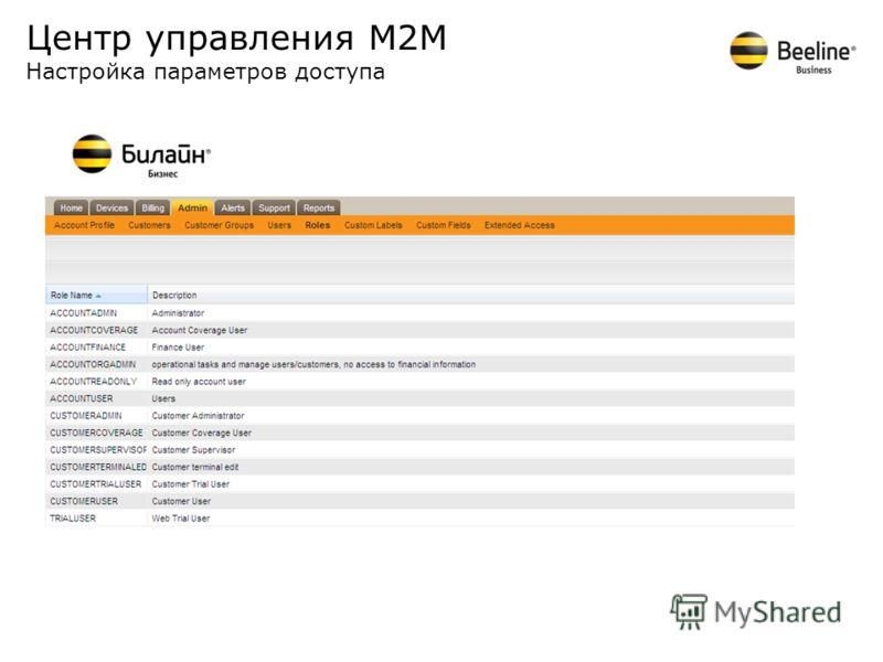 Центр управления М2М Настройка параметров доступа