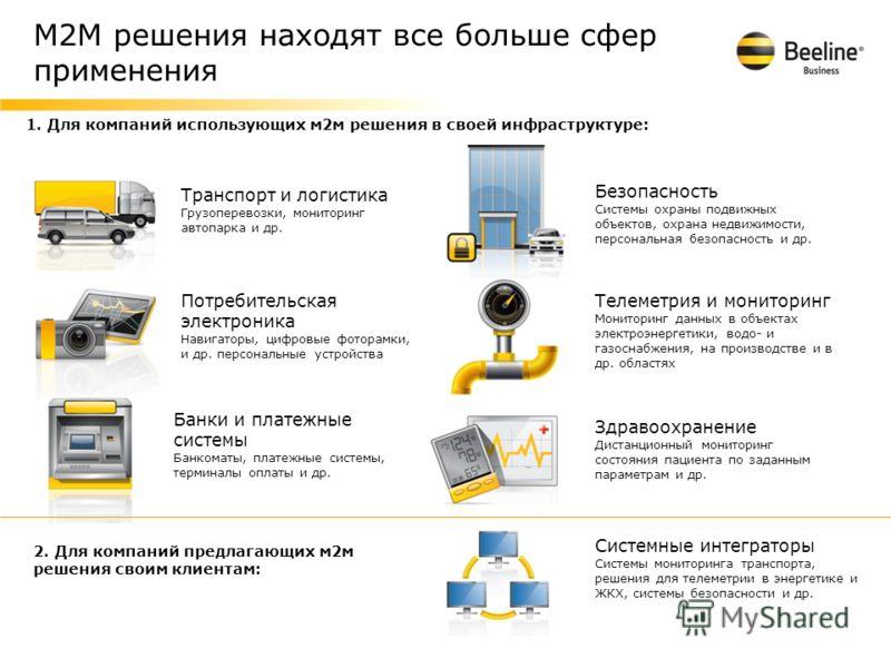 М2М решения находят все больше сфер применения Системные интеграторы Системы мониторинга транспорта, решения для телеметрии в энергетике и ЖКХ, системы безопасности и др. 1. Для компаний использующих м2м решения в своей инфраструктуре: Потребительска