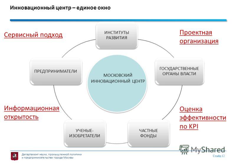 Департамент науки, промышленной политики и предпринимательства города Москвы Слайд 12 ИНСТИТУТЫ РАЗВИТИЯ ГОСУДАРСТВЕННЫЕ ОРГАНЫ ВЛАСТИ ЧАСТНЫЕ ФОНДЫ УЧЕНЫЕ- ИЗОБРЕТАТЕЛИ ПРЕДПРИНИМАТЕЛИ Инновационный центр – единое окно МОСКОВСКИЙ ИННОВАЦИОННЫЙ ЦЕНТР