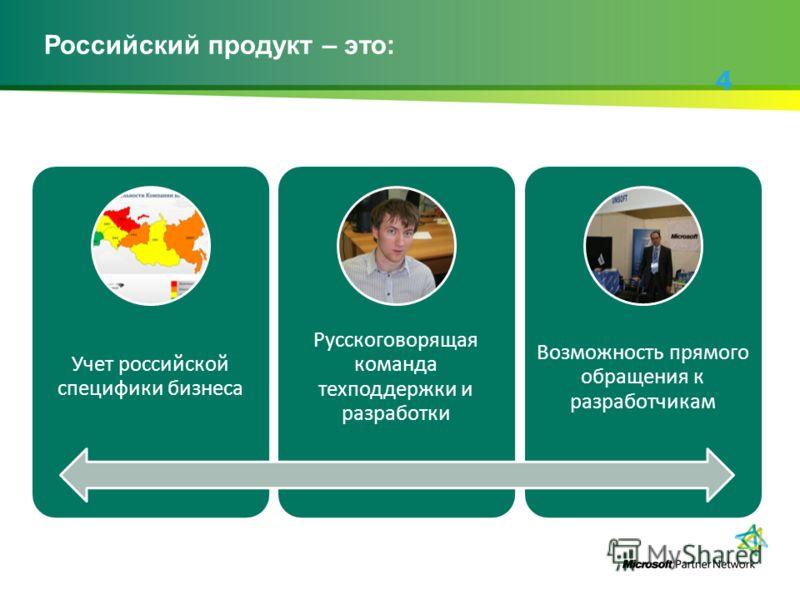 4 Российский продукт – это: Учет российской специфики бизнеса Русскоговорящая команда техподдержки и разработки Возможность прямого обращения к разработчикам