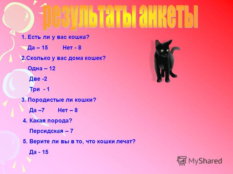 1. Есть ли у вас кошка? Да – 15 Нет - 8 2.Сколько у вас дома кошек? Одна – 12 Две -2 Три - 1 3. Породистые ли кошки? Да –7 Нет – 8 4. Какая порода? Персидская – 7 5. Верите ли вы в то, что кошки лечат? Да - 15