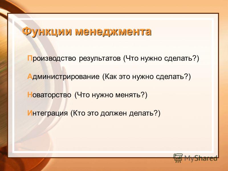 Функции менеджмента Производство результатов (Что нужно сделать?) Администрирование (Как это нужно сделать?) Новаторство (Что нужно менять?) Интеграция (Кто это должен делать?)