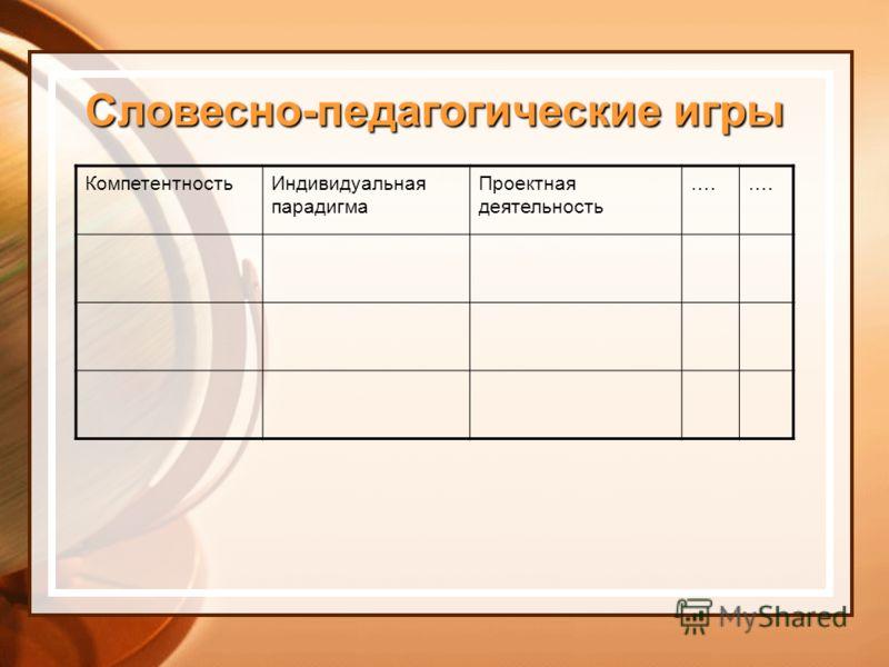 Словесно-педагогические игры КомпетентностьИндивидуальная парадигма Проектная деятельность ….