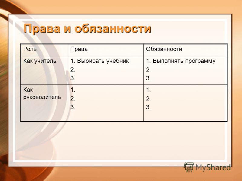 Права и обязанности РольПраваОбязанности Как учитель1. Выбирать учебник 2. 3. 1. Выполнять программу 2. 3. Как руководитель 1. 2. 3. 1. 2. 3.