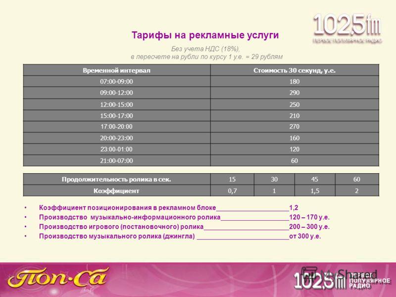 Тарифы на рекламные услуги Без учета НДС (18%), в пересчете на рубли по курсу 1 у.е. = 29 рублям Коэффициент позиционирования в рекламном блоке__________________1,2 Производство музыкально-информационного ролика__________________120 – 170 у.е. Произв