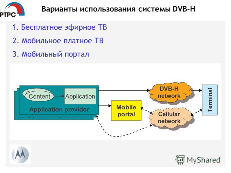 Варианты использования системы DVB-H 1. Бесплатное эфирное ТВ 2. Мобильное платное ТВ 3. Мобильный портал