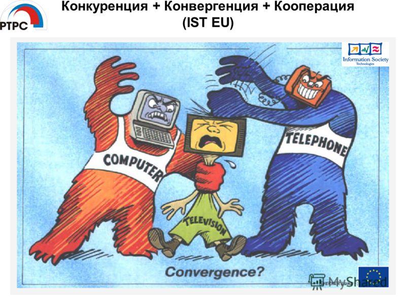 Конкуренция + Конвергенция + Кооперация (IST EU)