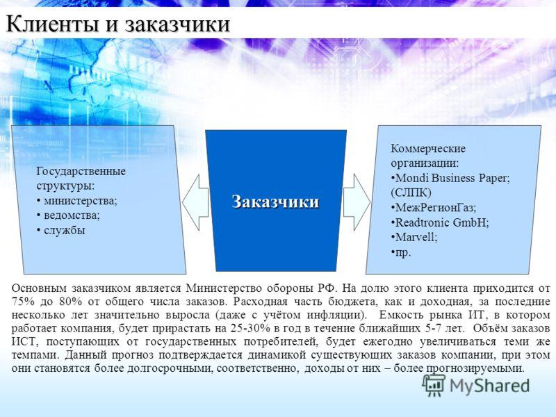 Клиенты и заказчики Основным заказчиком является Министерство обороны РФ. На долю этого клиента приходится от 75% до 80% от общего числа заказов. Расходная часть бюджета, как и доходная, за последние несколько лет значительно выросла (даже с учётом и
