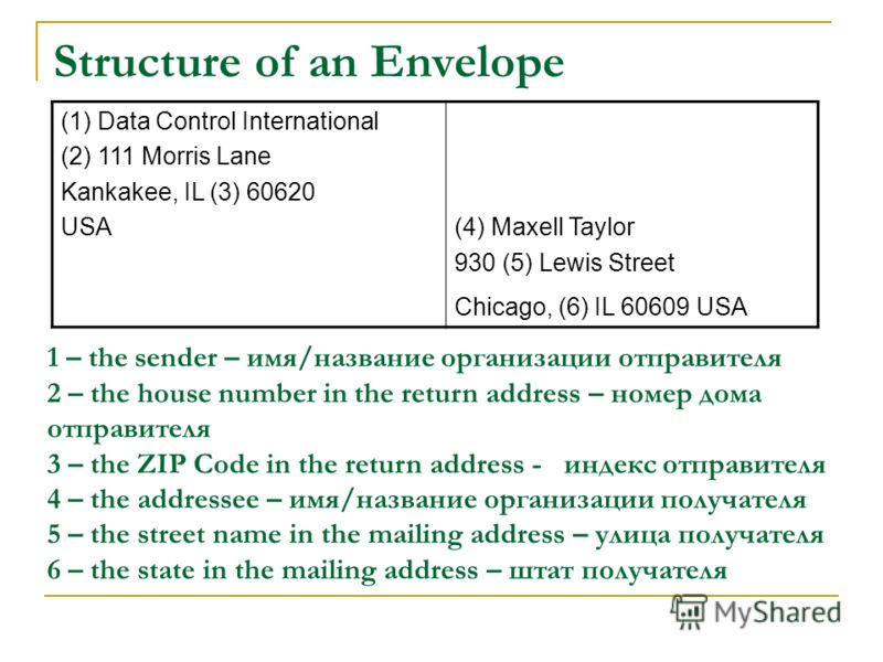 Structure of an Envelope (1) Data Control International (2) 111 Morris Lane Kankakee, IL (3) 60620 USA(4) Maxell Taylor 930 (5) Lewis Street Chicago, (6) IL 60609 USA 1 – the sender – имя/название организации отправителя 2 – the house number in the r