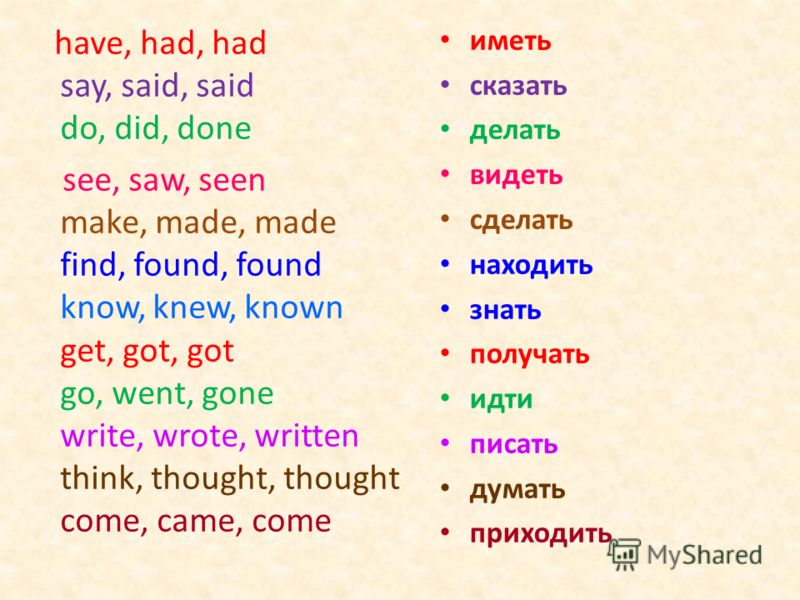 have, had, had say, said, said do, did, done see, saw, seen make, made, made find, found, found know, knew, known get, got, got go, went, gone write, wrote, written think, thought, thought come, came, come иметь сказать делать видеть сделать находить