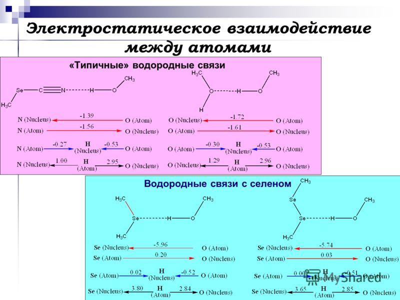 18 Электростатическое взаимодействие между атомами «Типичные» водородные связи Водородные связи с селеном