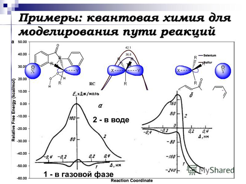 Примеры: квантовая химия для моделирования пути реакций 2 - в воде 1 - в газовой фазе