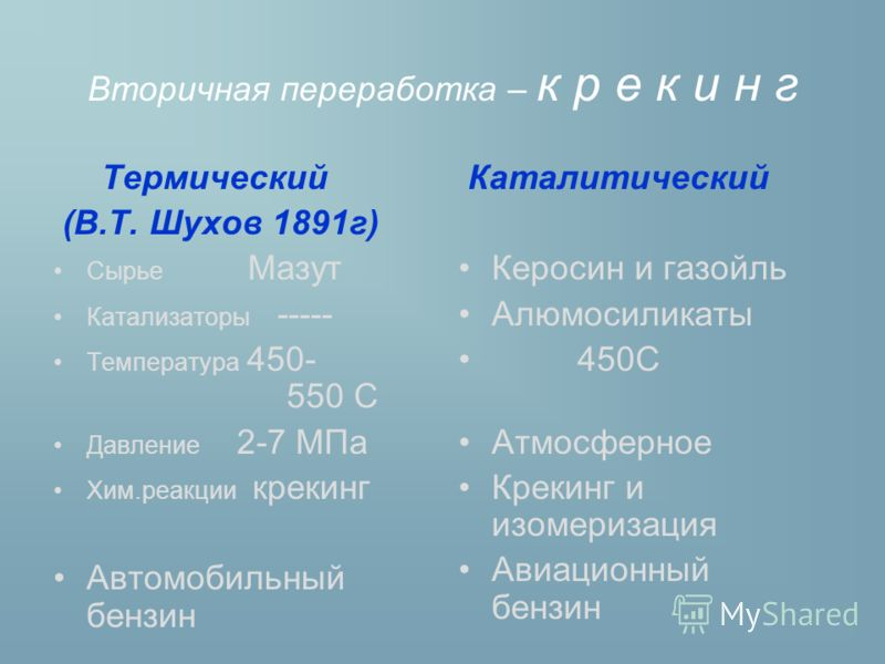Вторичная переработка – к р е к и н г Термический (В.Т. Шухов 1891г) Сырье Мазут Катализаторы ----- Температура 450- 550 С Давление 2-7 МПа Хим.реакции крекинг Автомобильный бензин Каталитический Керосин и газойль Алюмосиликаты 450С Атмосферное Креки