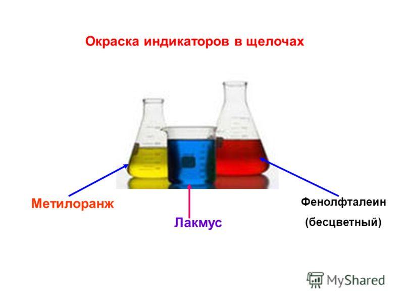 Окраска индикаторов в щелочах Метилоранж Лакмус Фенолфталеин (бесцветный)