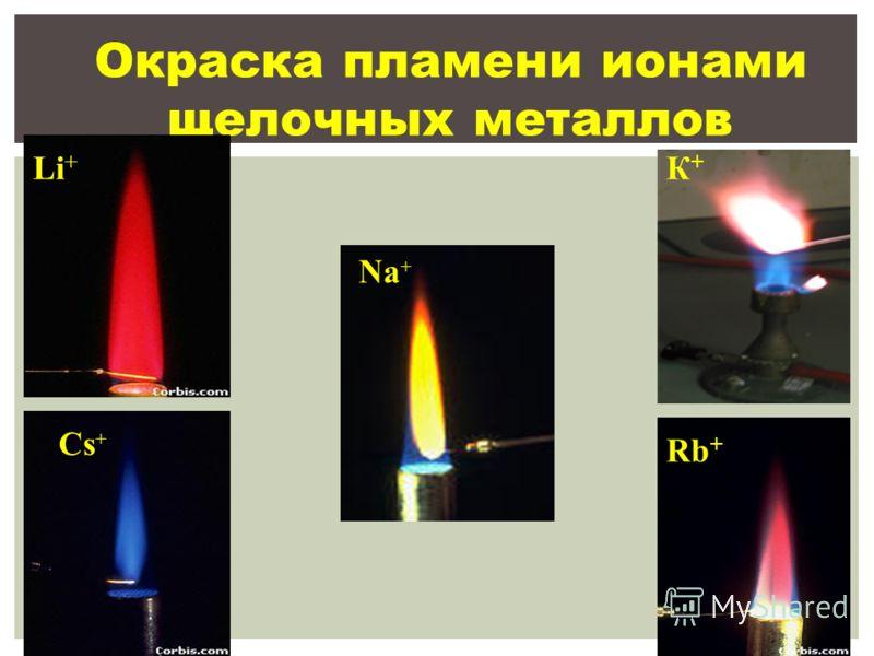 Окраска пламени ионами щелочных металлов Li + Rb + Na + Cs + К+К+