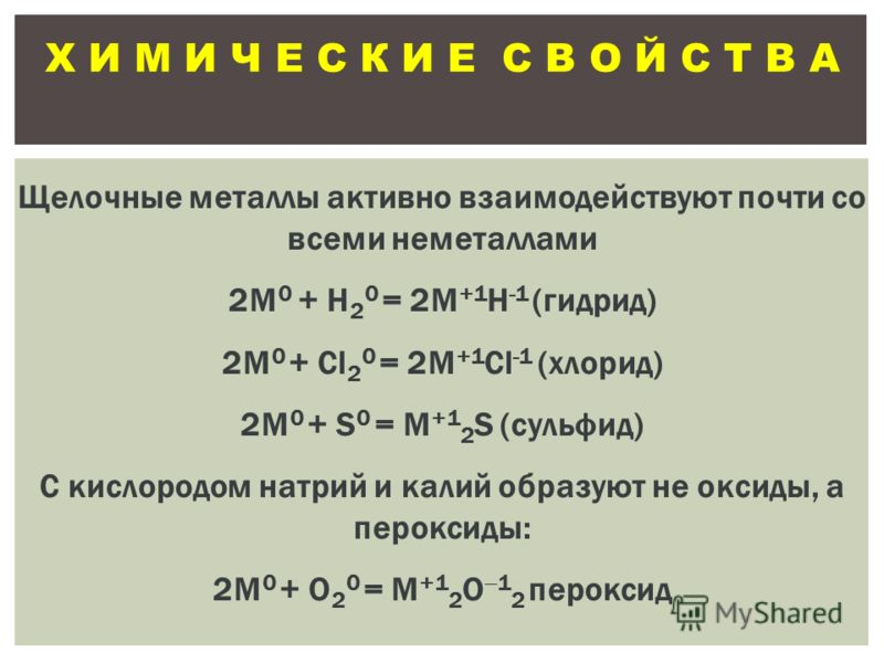 Х И М И Ч Е С К И Е С В О Й С Т В А Щелочные металлы активно взаимодействуют почти со всеми неметаллами 2М 0 + Н 2 0 = 2М +1 Н -1 (гидрид) 2М 0 + Cl 2 0 = 2M +1 Cl -1 (хлорид) 2М 0 + S 0 = M +1 2 S (сульфид) С кислородом натрий и калий образуют не ок