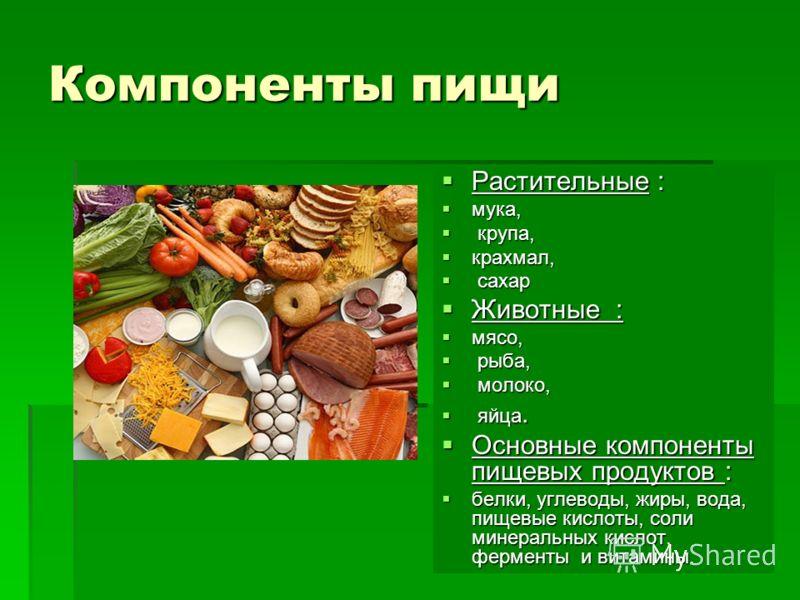Введение Oбеспечение общества качественными продуктами – важнейшая проблема современности. Oбеспечение общества качественными продуктами – важнейшая проблема современности. Питание существенно влияет на здоровье человека и его работоспособность. Пита